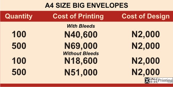 Printing In Lagos | Prices & Branding